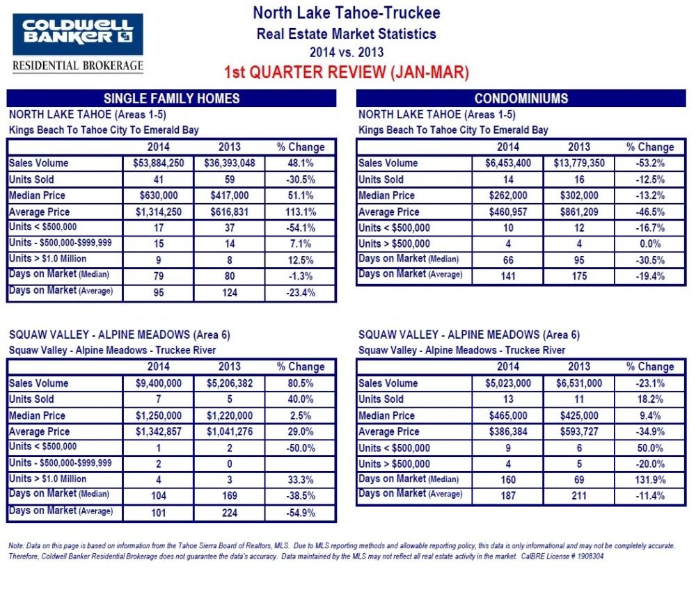 market stats 4.10.14. 2jpg
