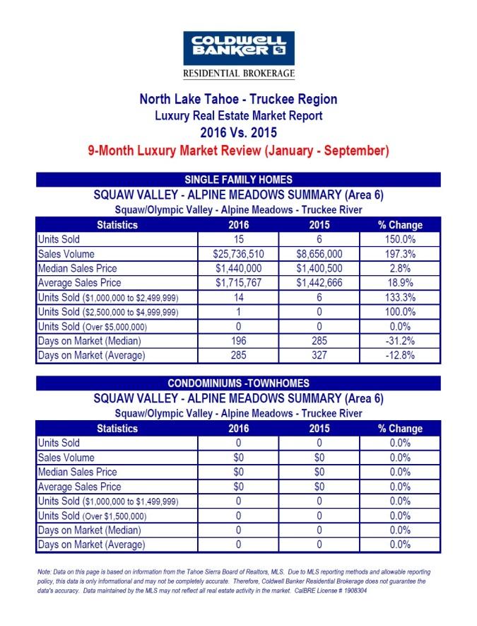 north-lake-tahoe-luxury-4-10-2016