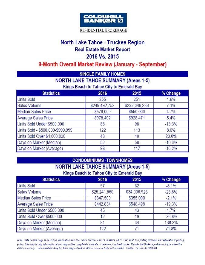 north-tahoe-truckee-2-10-16
