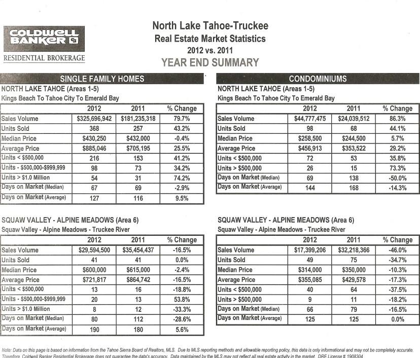 Jan 2013 stats 1